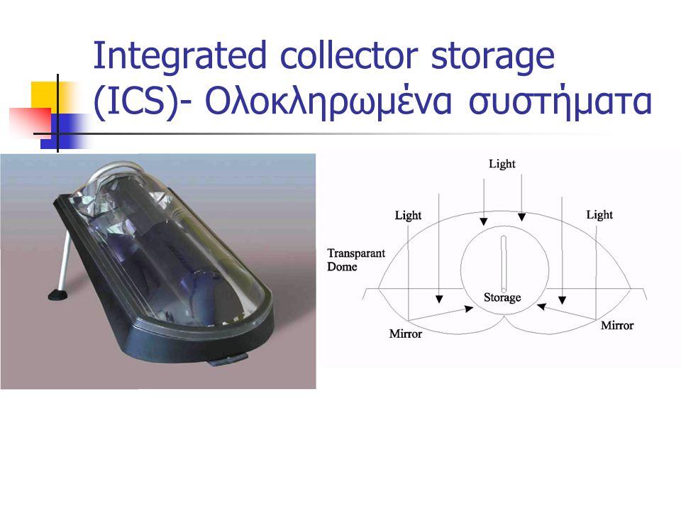 Integrated collector storage (ICS)- Ολοκληρωμένα συστήματα