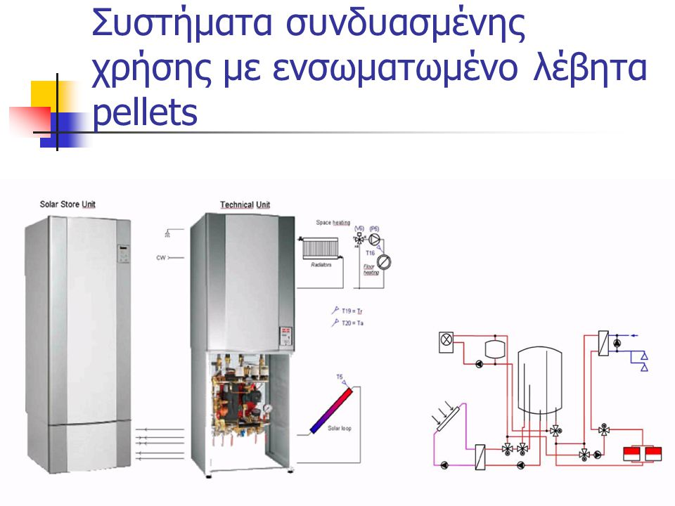 Συστήματα συνδυασμένης χρήσης με ενσωματωμένο λέβητα pellets