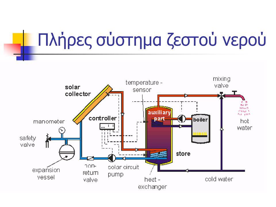 Πλήρες σύστημα ζεστού νερού