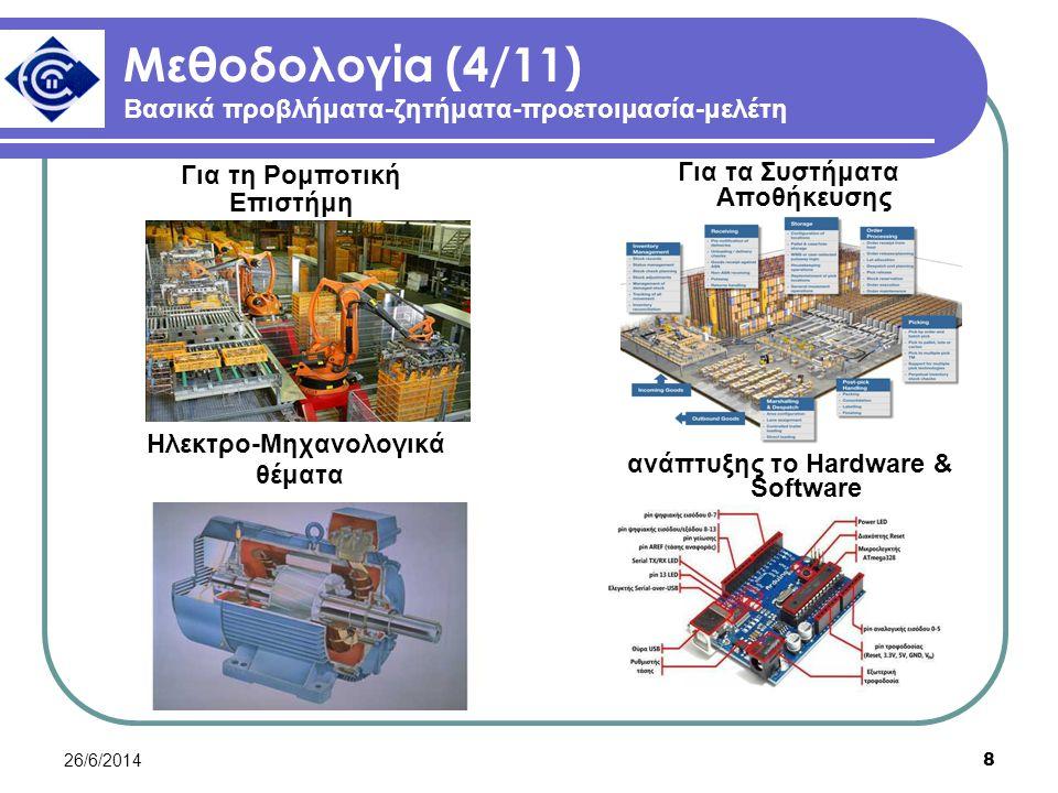 26/6/2014 8 Μεθοδολογία (4/11) Βασικά προβλήματα-ζητήματα-προετοιμασία-μελέτη Ηλεκτρο-Μηχανολογικά θέματα ανάπτυξης το Hardware & Software Για τη Ρομποτική Επιστήμη Για τα Συστήματα Αποθήκευσης