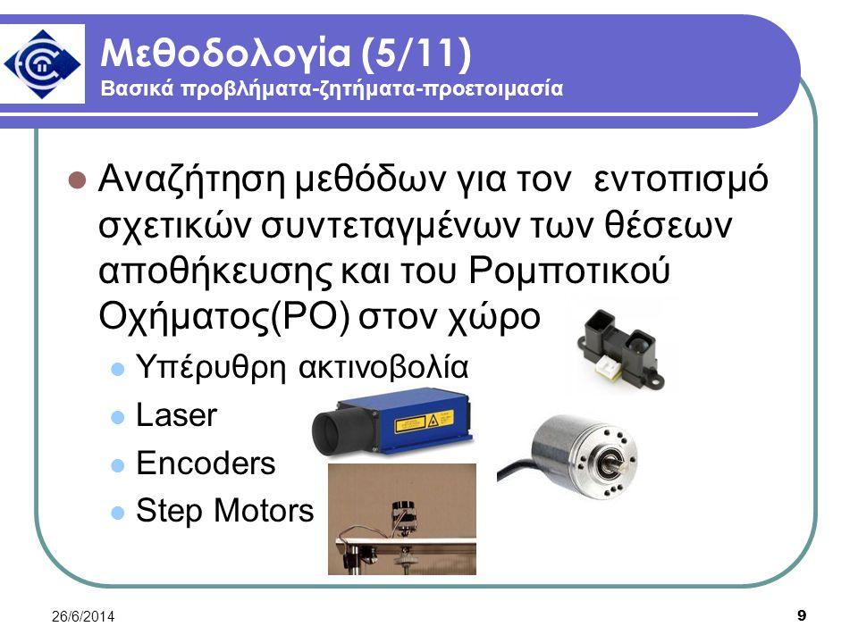 26/6/2014 9 Μεθοδολογία (5/11) Βασικά προβλήματα-ζητήματα-προετοιμασία  Αναζήτηση μεθόδων για τον εντοπισμό σχετικών συντεταγμένων των θέσεων αποθήκευσης και του Ρομποτικού Οχήματος(ΡΟ) στον χώρο  Υπέρυθρη ακτινοβολία  Laser  Encoders  Step Motors
