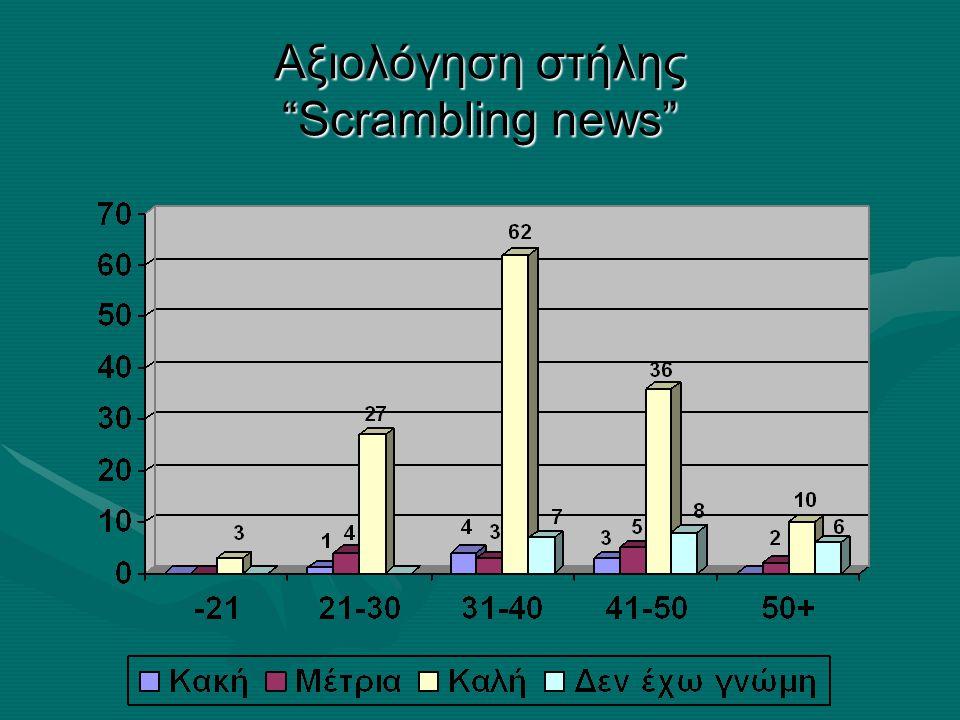 Αξιολόγηση στήλης Scrambling news