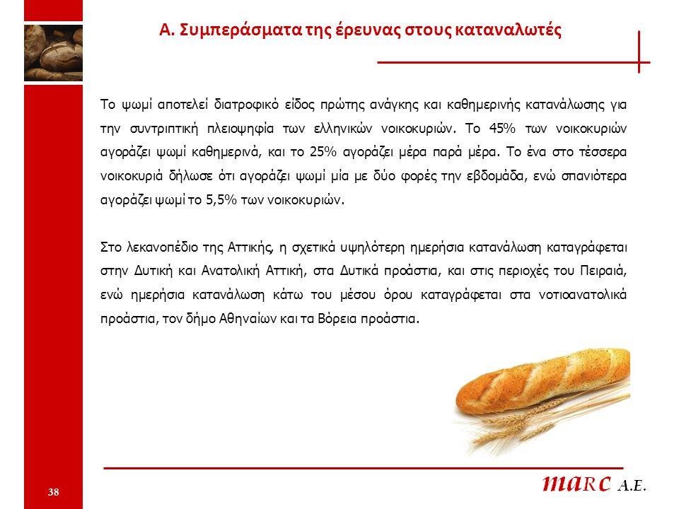 Το ψωμί αποτελεί διατροφικό είδος πρώτης ανάγκης και καθημερινής κατανάλωσης για την συντριπτική πλειοψηφία των ελληνικών νοικοκυριών.