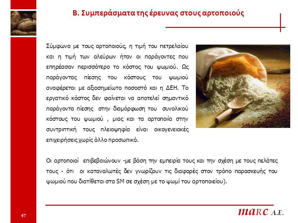 47 Σύμφωνα με τους αρτοποιούς, η τιμή του πετρελαίου και η τιμή των αλεύρων ήταν οι παράγοντες που επηρέασαν περισσότερο το κόστος του ψωμιού.