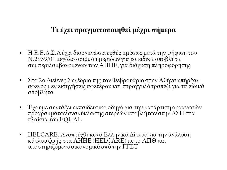 Τι έχει πραγματοποιηθεί μέχρι σήμερα •H Ε.Ε.Δ.Σ.Α έχει διοργανώσει ευθύς αμέσως μετά την ψήφιση του Ν.2939/01 μεγάλο αριθμό ημερίδων για τα ειδικά απόβλητα συμπεριλαμβανομένων των ΑΗΗΕ, γιά διάχυση πληροφόρησης •Στο 2ο Διεθνές Συνέδριο της τον Φεβρουάριο στην Αθήνα υπήρξαν αφενός μεν εισηγήσεις αφετέρου και στρογγυλό τραπέζι για τα ειδικά απόβλητα •Έχουμε συντάξει εκπαιδευτικό οδηγό για την κατάρτιση οργανωτών προγραμμάτων ανακύκλωσης στερεών αποβλήτων στην ΔΣΠ στα πλαίσια του EQUAL •HELCARE: Αναπτύχθηκε το Ελληνικό Δίκτυο για την ανάλυση κύκλου ζωής στα ΑΗΗΕ (HELCARE) με το ΑΠΘ και υποστηριζόμενο οικονομικά από την ΓΓΕΤ