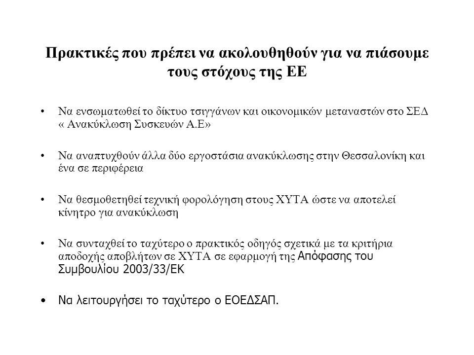 Πρακτικές που πρέπει να ακολουθηθούν για να πιάσουμε τους στόχους της ΕΕ •Να ενσωματωθεί το δίκτυο τσιγγάνων και οικονομικών μεταναστών στο ΣΕΔ « Ανακύκλωση Συσκευών Α.Ε» •Να αναπτυχθούν άλλα δύο εργοστάσια ανακύκλωσης στην Θεσσαλονίκη και ένα σε περιφέρεια •Να θεσμοθετηθεί τεχνική φορολόγηση στους ΧΥΤΑ ώστε να αποτελεί κίνητρο για ανακύκλωση •Να συνταχθεί το ταχύτερο ο πρακτικός οδηγός σχετικά με τα κριτήρια αποδοχής αποβλήτων σε ΧΥΤΑ σε εφαρμογή της Απόφασης του Συμβουλίου 2003/33/ΕΚ •Να λειτουργήσει το ταχύτερο ο ΕΟΕΔΣΑΠ.