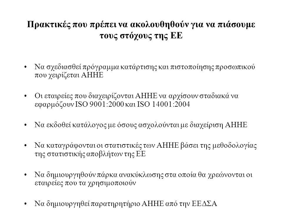 Πρακτικές που πρέπει να ακολουθηθούν για να πιάσουμε τους στόχους της ΕΕ •Να σχεδιασθεί πρόγραμμα κατάρτισης και πιστοποίησης προσωπικού που χειρίζεται ΑΗΗΕ •Οι εταιρείες που διαχειρίζονται ΑΗΗΕ να αρχίσουν σταδιακά να εφαρμόζουν ISO 9001:2000 και ISO 14001:2004 •Να εκδοθεί κατάλογος με όσους ασχολούνται με διαχείριση ΑΗΗΕ •Να καταγράφονται οι στατιστικές των ΑΗΗΕ βάσει της μεθοδολογίας της στατιστικής αποβλήτων της ΕΕ •Να δημιουργηθούν πάρκα ανακύκλωσης στα οποία θα χρεώνονται οι εταιρείες που τα χρησιμοποιούν •Να δημιουργηθεί παρατηρητήριο ΑΗΗΕ από την ΕΕΔΣΑ