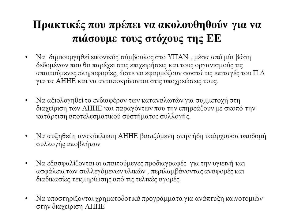 Πρακτικές που πρέπει να ακολουθηθούν για να πιάσουμε τους στόχους της ΕΕ •Να δημιουργηθεί εικονικός σύμβουλος στο ΥΠΑΝ, μέσα από μία βάση δεδομένων που θα παρέχει στις επιχειρήσεις και τους οργανισμούς τις απαιτούμενες πληροφορίες, ώστε να εφαρμόζουν σωστά τις επιταγές του Π.Δ για τα ΑΗΗΕ και να ανταποκρίνονται στις υποχρεώσεις τους.