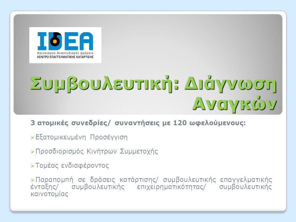 Συμβουλευτική: Διάγνωση Αναγκών 3 ατομικές συνεδρίες/ συναντήσεις με 120 ωφελούμενους:  Εξατομικευμένη Προσέγγιση  Προσδιορισμός Κινήτρων Συμμετοχής  Τομέας ενδιαφέροντος  Παραπομπή σε δράσεις κατάρτισης/ συμβουλευτικής επαγγελματικής ένταξης/ συμβουλευτικής επιχειρηματικότητας/ συμβουλευτικής καινοτομίας