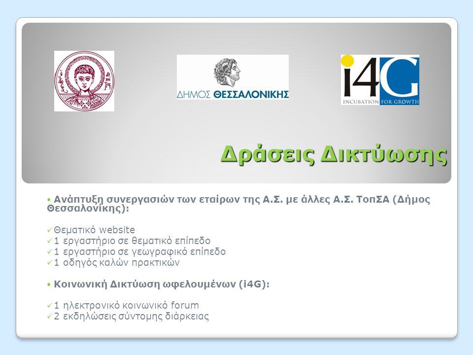 Δράσεις Δικτύωσης  Ανάπτυξη συνεργασιών των εταίρων της Α.Σ. με άλλες Α.Σ. ΤοπΣΑ (Δήμος Θεσσαλονίκης):  Θεματικό website  1 εργαστήριο σε θεματικό