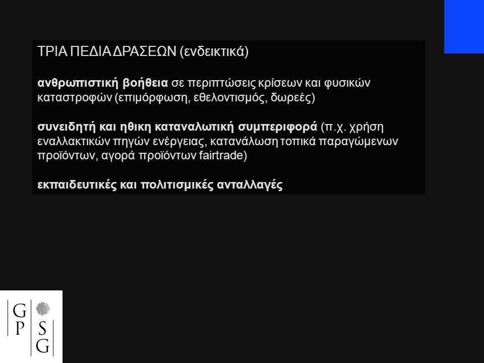 ΟΦΕΛΟΣ = ΠΑΡΑΚΑΜΨΗ ΕΙΔΗΣΕΟΓΡΑΦΙΚΩΝ ΦΙΛΤΡΩΝ ΚΑΙ ΑΞΙΩΝ ΟΦΕΛΟΣ = ΑΜΦΙΣΒΗΤΗΣΗ ΣΤΕΡΕΟΤΥΠΩΝ ΟΦΕΛΟΣ = ΣΩΡΕΥΤΙΚΟ ΚΑΙ ΜΑΚΡΟΠΡΟΘΕΣΜΟ ΠΡΟΚΛΗΣΗ = ΣΧΕΣΗ ΚΡΑΤΟΥΣ / ΠΟΛΙΤΗ ΠΡΟΚΛΗΣΗ = ΕΠΙΚΑΙΡΟΤΗΤΑ Η' ΜΑΚΡΟΠΡΟΘΕΣΜΗ ΠΡΟΣΕΓΓΙΣΗ.