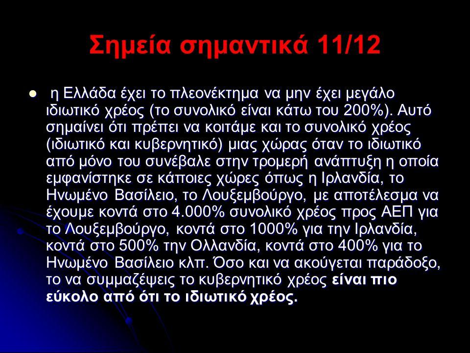 Σημεία σημαντικά 11/12  η Ελλάδα έχει το πλεονέκτημα να μην έχει μεγάλο ιδιωτικό χρέος (το συνολικό είναι κάτω του 200%). Αυτό σημαίνει ότι πρέπει να