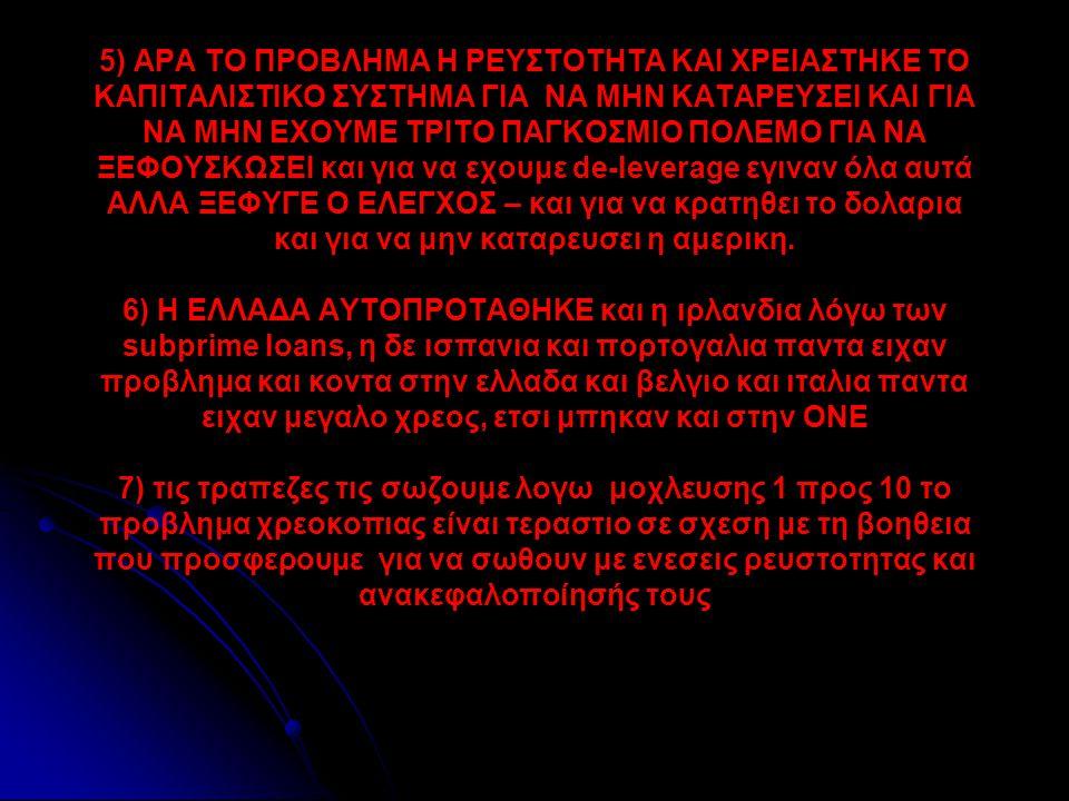Roubini: «Η Ελλάδα πρέπει να χρεοκοπήσει, να εγκαταλείψει το ευρώ και να επαναφέρει τη δραχμή  19 Σεπτεμβρίου, 2011  Μια ελληνική χρεοκοπία μοιάζει όλο και πιο πιθανό.
