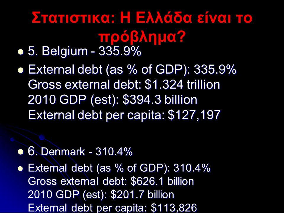 Στατιστικα: Η Ελλάδα είναι το πρόβλημα?  5. Belgium - 335.9%  External debt (as % of GDP): 335.9% Gross external debt: $1.324 trillion 2010 GDP (est