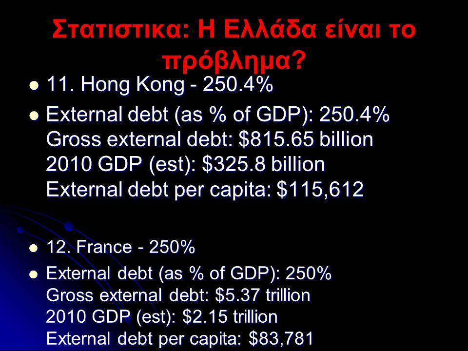 Στατιστικα: Η Ελλάδα είναι το πρόβλημα?  11. Hong Kong - 250.4%  External debt (as % of GDP): 250.4% Gross external debt: $815.65 billion 2010 GDP (
