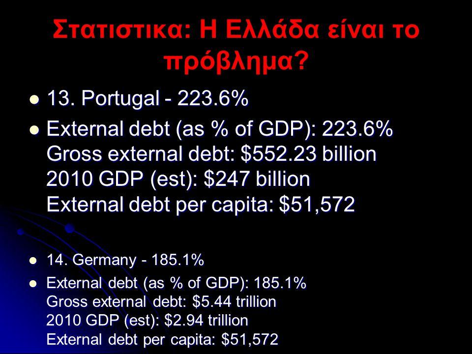 Στατιστικα: Η Ελλάδα είναι το πρόβλημα?  13. Portugal - 223.6%  External debt (as % of GDP): 223.6% Gross external debt: $552.23 billion 2010 GDP (e