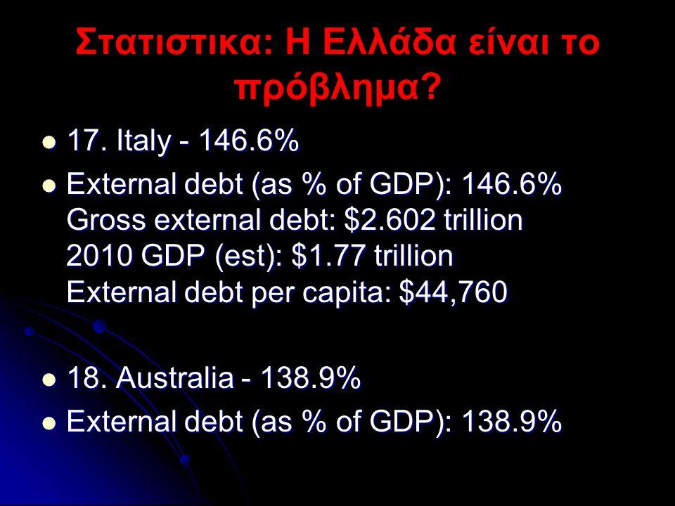 Στατιστικα: Η Ελλάδα είναι το πρόβλημα?  17. Italy - 146.6%  External debt (as % of GDP): 146.6% Gross external debt: $2.602 trillion 2010 GDP (est)