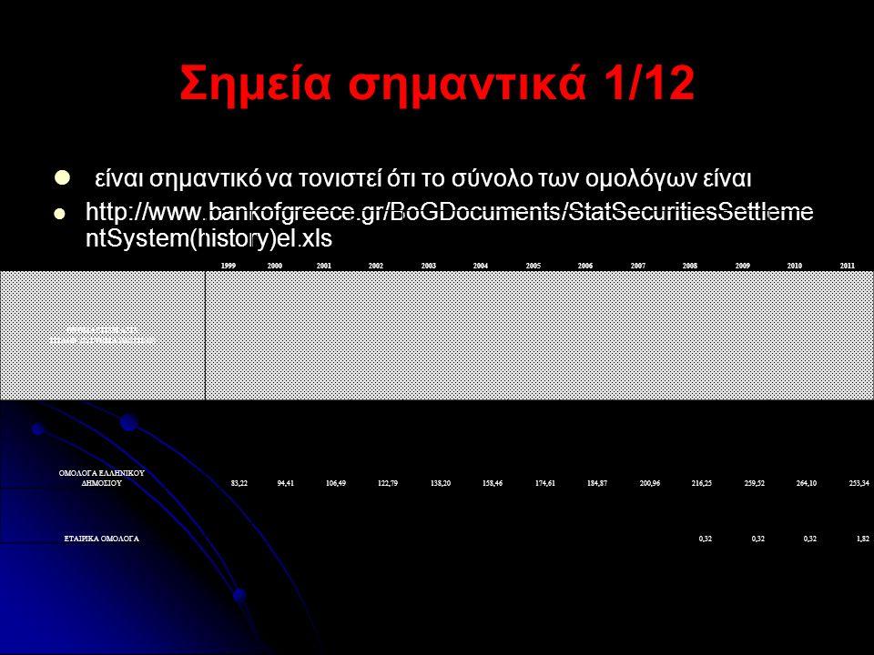 Σημεία σημαντικά 1/12   είναι σημαντικό να τονιστεί ότι το σύνολο των ομολόγων είναι   http://www.bankofgreece.gr/BoGDocuments/StatSecuritiesSettl