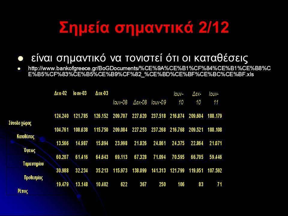 Σημεία σημαντικά 2/12   είναι σημαντικό να τονιστεί ότι οι καταθέσεις   http://www.bankofgreece.gr/BoGDocuments/%CE%9A%CE%B1%CF%84%CE%B1%CE%B8%C E