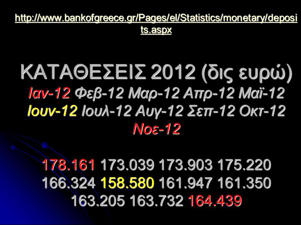 http://www.bankofgreece.gr/Pages/el/Statistics/monetary/deposi ts.aspx http://www.bankofgreece.gr/Pages/el/Statistics/monetary/deposi ts.aspx ΚΑΤΑΘΕΣΕ