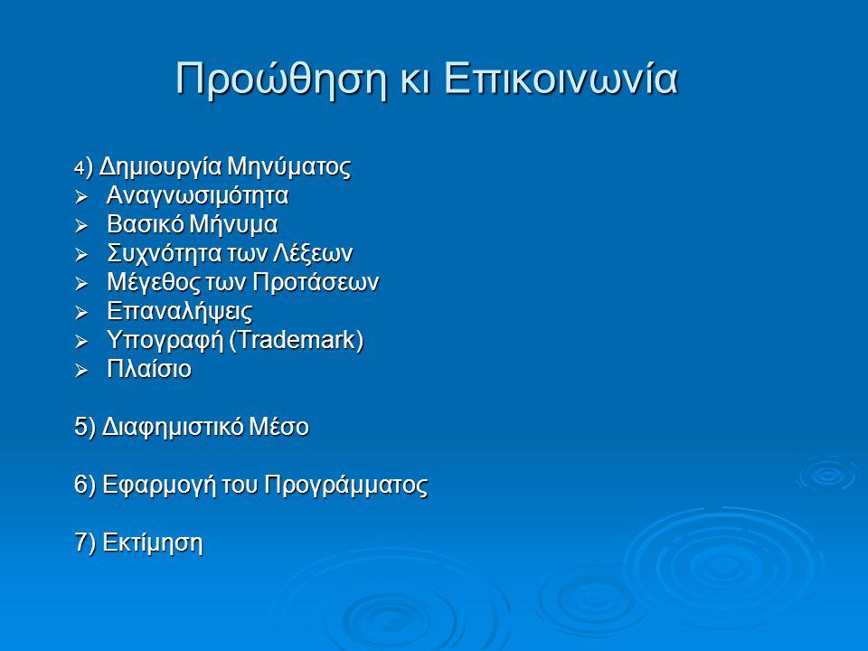 Προώθηση κι Επικοινωνία 4 ) Δημιουργία Μηνύματος  Αναγνωσιμότητα  Βασικό Μήνυμα  Συχνότητα των Λέξεων  Μέγεθος των Προτάσεων  Επαναλήψεις  Υπογρ