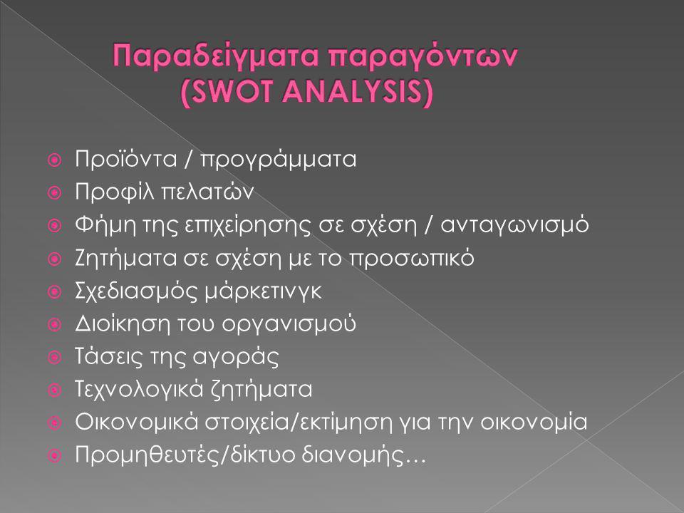  Προϊόντα / προγράμματα  Προφίλ πελατών  Φήμη της επιχείρησης σε σχέση / ανταγωνισμό  Ζητήματα σε σχέση με το προσωπικό  Σχεδιασμός μάρκετινγκ 