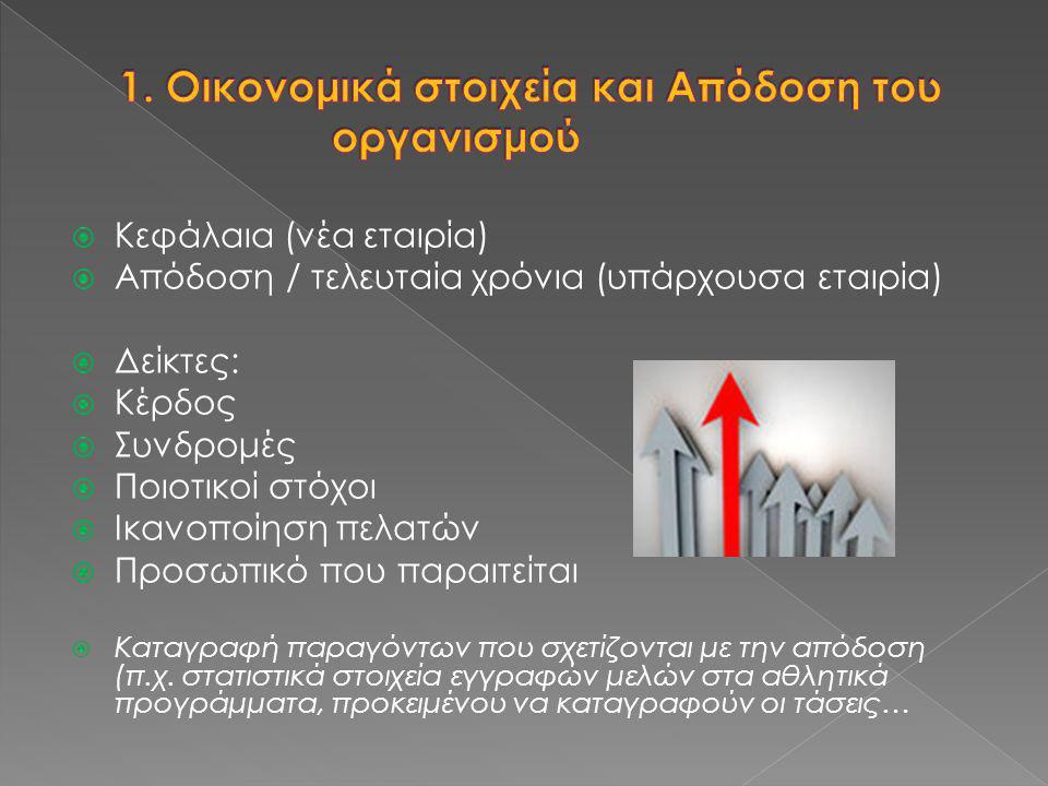  Κεφάλαια (νέα εταιρία)  Απόδοση / τελευταία χρόνια (υπάρχουσα εταιρία)  Δείκτες:  Κέρδος  Συνδρομές  Ποιοτικοί στόχοι  Ικανοποίηση πελατών  Π