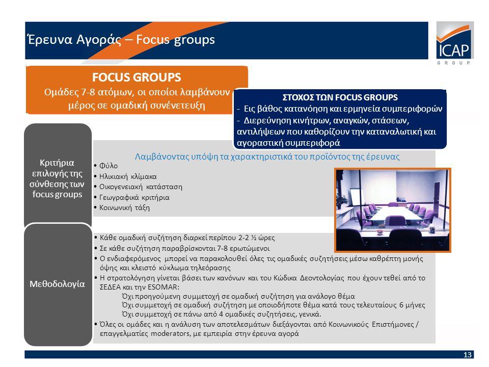 Έρευνα Αγοράς – Focus groups •Φύλο •Ηλικιακή κλίμακα •Οικογενειακή κατάσταση •Γεωγραφικά κριτήρια •Κοινωνική τάξη Κριτήρια επιλογής της σύνθεσης των focus groups •Κάθε ομαδική συζήτηση διαρκεί περίπου 2-2 ½ ώρες •Σε κάθε συζήτηση παραβρίσκονται 7-8 ερωτώμενοι •Ο ενδιαφερόμενος μπορεί να παρακολουθεί όλες τις ομαδικές συζητήσεις μέσω καθρέπτη μονής όψης και κλειστό κύκλωμα τηλεόρασης •Η στρατολόγηση γίνεται βάσει των κανόνων και του Κώδικα Δεοντολογίας που έχουν τεθεί από το ΣΕΔΕΑ και την ESOMAR: Όχι προηγούμενη συμμετοχή σε ομαδική συζήτηση για ανάλογο θέμα Όχι συμμετοχή σε ομαδική συζήτηση με οποιοδήποτε θέμα κατά τους τελευταίους 6 μήνες Όχι συμμετοχή σε πάνω από 4 ομαδικές συζητήσεις, γενικά.