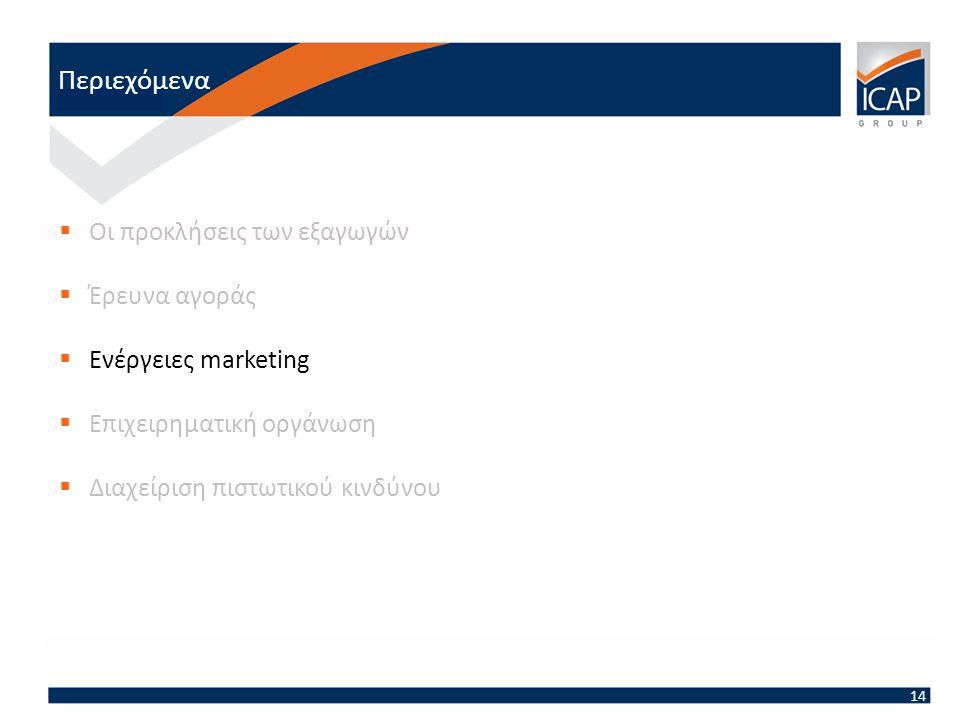 Περιεχόμενα 14  Οι προκλήσεις των εξαγωγών  Έρευνα αγοράς  Ενέργειες marketing  Επιχειρηματική οργάνωση  Διαχείριση πιστωτικού κινδύνου