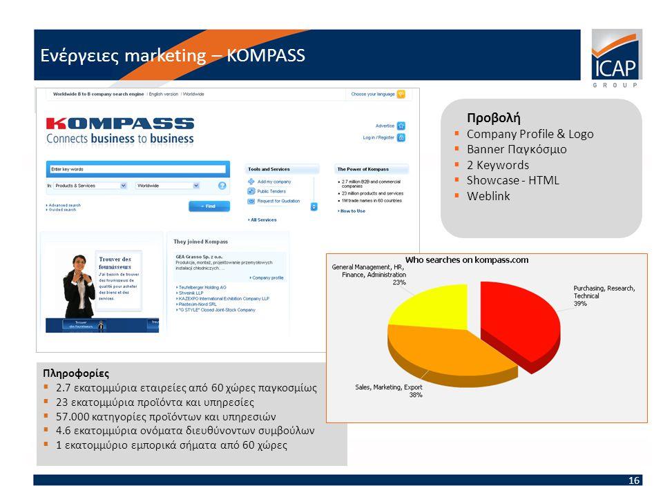 Πληροφορίες  2.7 εκατομμύρια εταιρείες από 60 χώρες παγκοσμίως  23 εκατομμύρια προϊόντα και υπηρεσίες  57.000 κατηγορίες προϊόντων και υπηρεσιών  4.6 εκατομμύρια ονόματα διευθύνοντων συμβούλων  1 εκατομμύριο εμπορικά σήματα από 60 χώρες Προβολή  Company Profile & Logo  Banner Παγκόσμιο  2 Keywords  Showcase - HTML  Weblink 16 Ενέργειες marketing – KOMPASS