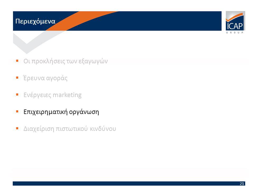 Περιεχόμενα 21  Οι προκλήσεις των εξαγωγών  Έρευνα αγοράς  Ενέργειες marketing  Επιχειρηματική οργάνωση  Διαχείριση πιστωτικού κινδύνου