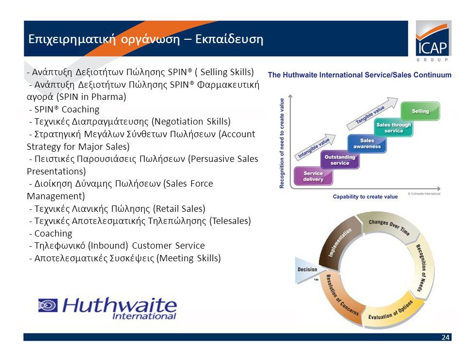 24 Επιχειρηματική οργάνωση – Εκπαίδευση - Ανάπτυξη Δεξιοτήτων Πώλησης SPIN® ( Selling Skills) - Ανάπτυξη Δεξιοτήτων Πώλησης SPIN® Φαρμακευτική αγορά (SPIN in Pharma) - SPIN® Coaching - Τεχνικές Διαπραγμάτευσης (Negotiation Skills) - Στρατηγική Μεγάλων Σύνθετων Πωλήσεων (Account Strategy for Major Sales) - Πειστικές Παρουσιάσεις Πωλήσεων (Persuasive Sales Presentations) - Διοίκηση Δύναμης Πωλήσεων (Sales Force Management) - Τεχνικές Λιανικής Πώλησης (Retail Sales) - Τεχνικές Αποτελεσματικής Τηλεπώλησης (Telesales) - Coaching - Τηλεφωνικό (Inbound) Customer Service - Αποτελεσματικές Συσκέψεις (Meeting Skills)