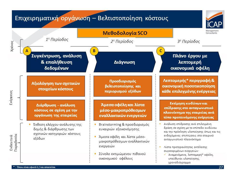 27 Διάγνωση Πλάνο έργου με λεπτομερή οικονομικά οφέλη Συγκέντρωση, ανάλυση & επαλήθευση δεδομένων Αξιολόγηση των σχετικών στοιχείων κόστους Προσδιορισμός βελτιστοποίησης και περιορισμού εξόδων Λεπτομερής* περιγραφή & οικονομική ποσοτικοποίηση κάθε επιλεγμένης ενέργειας Διάρθρωση - ανάλυση κόστους σε σχέση με την οργάνωση της εταιρείας Άμεσα οφέλη και λίστα μέσο-μακροπρόθεσμων εναλλακτικών ενεργειών Εκτίμηση κινδύνων και επίδρασης στο ανταγωνιστικό πλεονέκτημα της εταιρείας ανά τύπο προτεινόμενης ενέργειας ABC Ενέργειες Ενδεικτικά Παραδοτέα  Brainstorming & προσδιορισμός ευκαιριών εξοικονόμησης  Άμεσα οφέλη και λίστα μέσο- μακροπρόθεσμων εναλλακτικών ενεργειών  Σύνολο εκτιμώμενου πιθανού οικονομικού οφέλους  Ανάλυση επίδρασης ανά επιλεγμένη δράση σε σχέση με το επίπεδο κινδύνου και την πρόκληση υλοποίησης όπως και τις ενδεχόμενες επιπτώσεις στο εταιρικό ανταγωνιστικό πλεονέκτημα  Λίστα προτεραιότητας εκτέλεσης συγκεκριμένων ενεργειών:  Αναμενόμενα, λεπτομερή* οφέλη, υπεύθυνοι υλοποίησης, χρονοδιάγραμμα Μεθοδολογία SCO Χρόνος 1 η Περίοδος 3 η Περίοδος2 η Περίοδος  Έκθεση ελέγχου-ανάλυσης της δομής & διάρθρωσης των σχετικών κατηγοριών κόστους εξόδων * : Όπου είναι εφικτό ή / και απαιτείται Επιχειρηματική οργάνωση – Βελτιστοποίηση κόστους