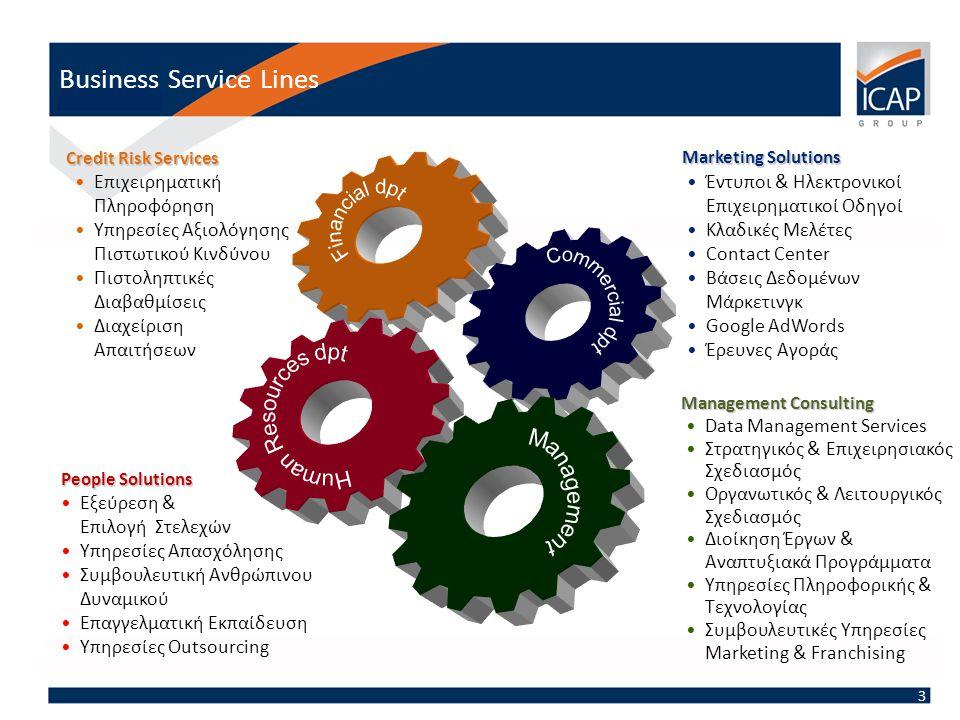 Business Service Lines 3 Credit Risk Services •Επιχειρηματική Πληροφόρηση •Υπηρεσίες Αξιολόγησης Πιστωτικού Κινδύνου •Πιστοληπτικές Διαβαθμίσεις •Διαχείριση Απαιτήσεων People Solutions •Εξεύρεση & Επιλογή Στελεχών •Υπηρεσίες Απασχόλησης •Συμβουλευτική Ανθρώπινου Δυναμικού •Επαγγελματική Εκπαίδευση •Υπηρεσίες Outsourcing Marketing Solutions Marketing Solutions •Έντυποι & Ηλεκτρονικοί Επιχειρηματικοί Οδηγοί •Κλαδικές Μελέτες •Contact Center •Βάσεις Δεδομένων Μάρκετινγκ •Google AdWords •Έρευνες Αγοράς Management Consulting Management Consulting •Data Management Services •Στρατηγικός & Επιχειρησιακός Σχεδιασμός •Οργανωτικός & Λειτουργικός Σχεδιασμός •Διοίκηση Έργων & Αναπτυξιακά Προγράμματα •Υπηρεσίες Πληροφορικής & Τεχνολογίας •Συμβουλευτικές Υπηρεσίες Marketing & Franchising