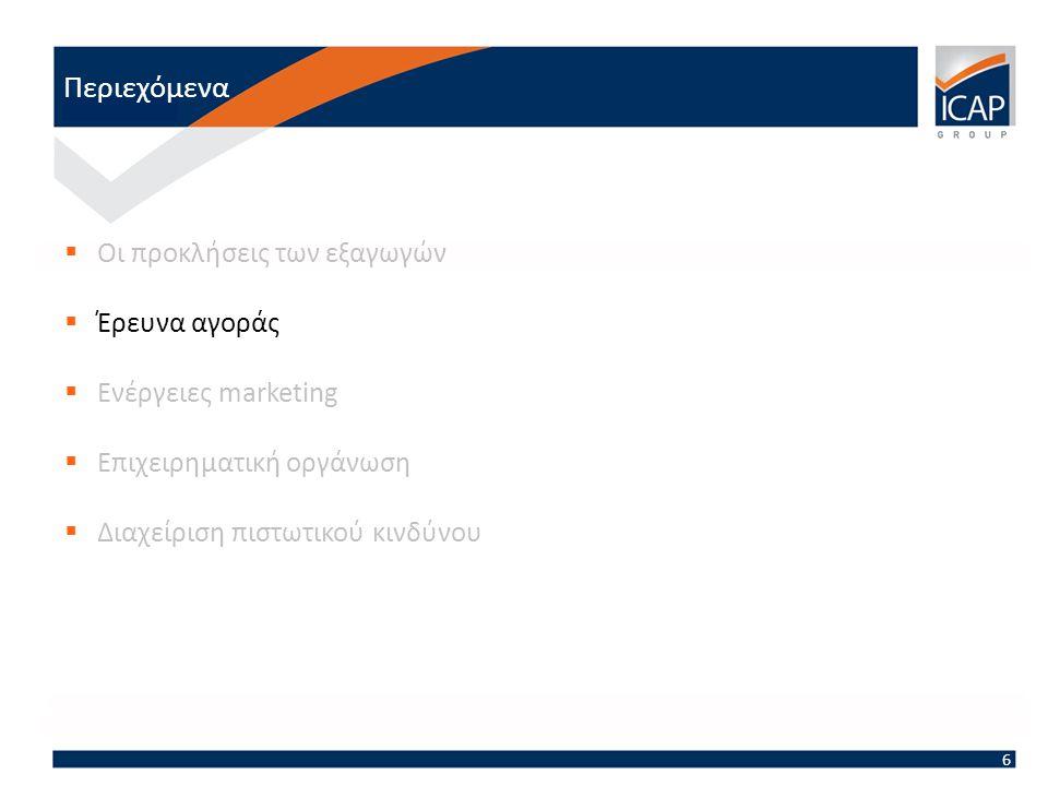 6 Περιεχόμενα  Οι προκλήσεις των εξαγωγών  Έρευνα αγοράς  Ενέργειες marketing  Επιχειρηματική οργάνωση  Διαχείριση πιστωτικού κινδύνου