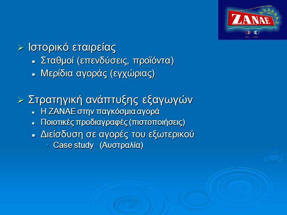 Ιστορικό Εταιρείας  Ίδρυση 1930  ΖΑΝΑΕ: Ζύμαι Αρτοποιίας Νίκογλου ΑΕ αρχικά εξειδικεύτηκε στην παραγωγή ζύμης αρτοποιίας  1939: επέκταση στην παραγωγή έτοιμων συσκευασμένων φαγητών λόγω καλών προοπτικών του κλάδου  1972: Ίδρυση νέου εργοστασίου επεξεργασίας προϊόντων τομάτας στο Ζερβοχώρι Ημαθίας