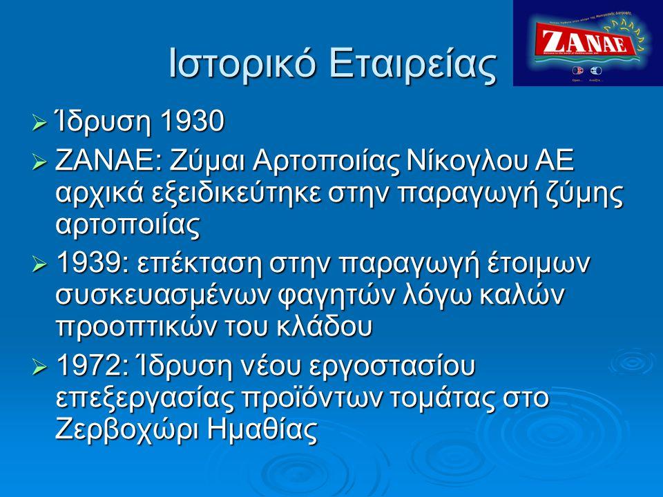 Ιστορικό Εταιρείας  Ίδρυση 1930  ΖΑΝΑΕ: Ζύμαι Αρτοποιίας Νίκογλου ΑΕ αρχικά εξειδικεύτηκε στην παραγωγή ζύμης αρτοποιίας  1939: επέκταση στην παραγ