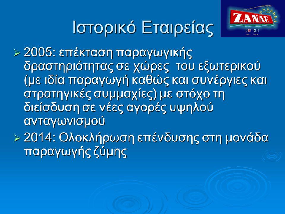 Ιστορικό Εταιρείας  2005: επέκταση παραγωγικής δραστηριότητας σε χώρες του εξωτερικού (με ιδία παραγωγή καθώς και συνέργιες και στρατηγικές συμμαχίες