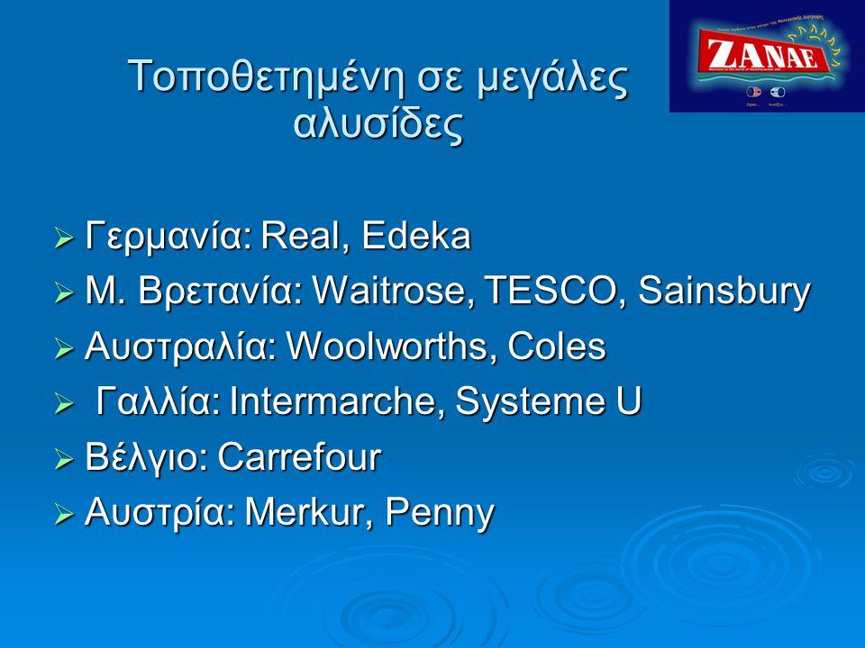 Τοποθετημένη σε μεγάλες αλυσίδες  Γερμανία: Real, Edeka  Μ. Βρετανία: Waitrose, TESCO, Sainsbury  Αυστραλία: Woolworths, Coles  Γαλλία: Intermarch