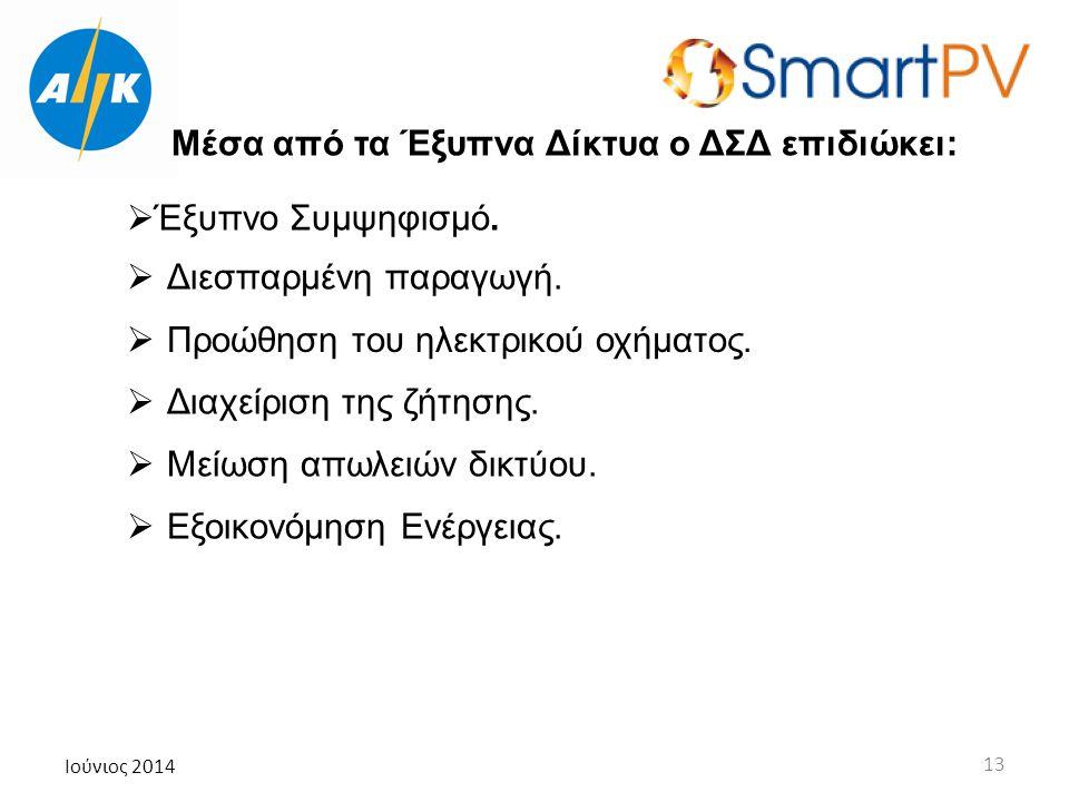 Ιούνιος 2014 13 Μέσα από τα Έξυπνα Δίκτυα ο ΔΣΔ επιδιώκει:  Έξυπνο Συμψηφισμό.  Διεσπαρμένη παραγωγή.  Προώθηση του ηλεκτρικού οχήματος.  Μείωση α