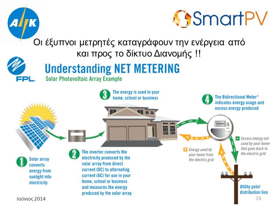 Ιούνιος 2014 16 Οι έξυπνοι μετρητές καταγράφουν την ενέργεια από και προς το δίκτυο Διανομής !!