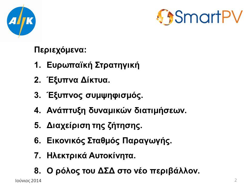 Περιεχόμενα: 1.Ευρωπαϊκή Στρατηγική 2.Έξυπνα Δίκτυα. 3.Έξυπνος συμψηφισμός. 4.Ανάπτυξη δυναμικών διατιμήσεων. 5.Διαχείριση της ζήτησης. 6.Εικονικός Στ