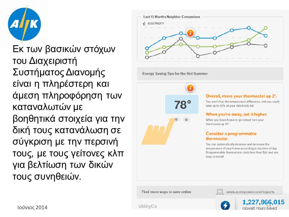 Ιούνιος 2014 21 Εκ των βασικών στόχων του Διαχειριστή Συστήματος Διανομής είναι η πληρέστερη και άμεση πληροφόρηση των καταναλωτών με βοηθητικά στοιχε