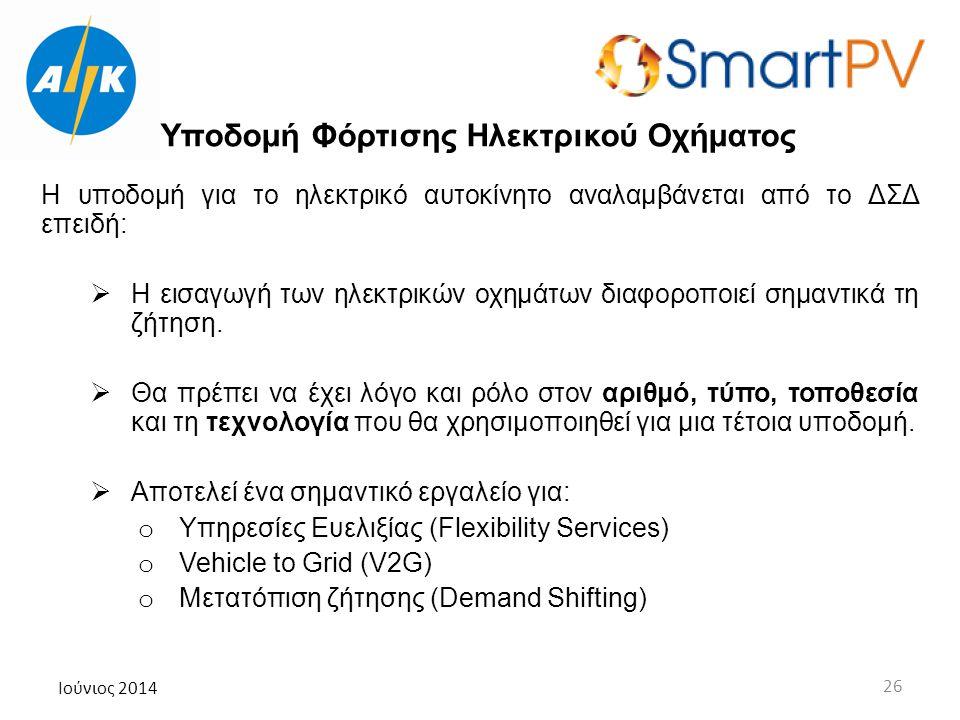 Ιούνιος 2014 26 Υποδομή Φόρτισης Ηλεκτρικού Οχήματος Η υποδομή για το ηλεκτρικό αυτοκίνητο αναλαμβάνεται από το ΔΣΔ επειδή:  H εισαγωγή των ηλεκτρικώ