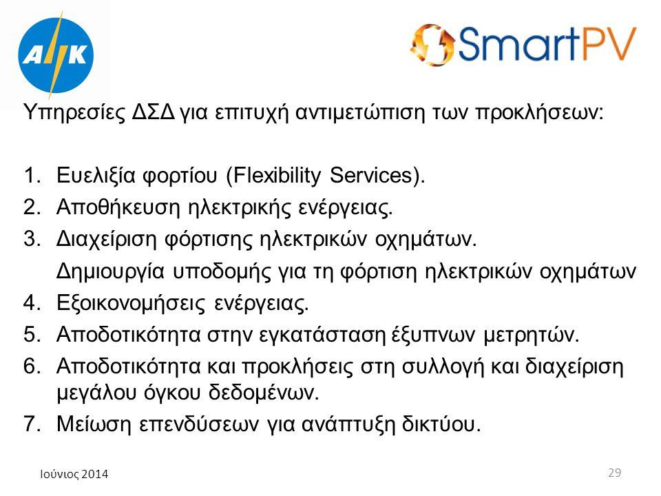 Ιούνιος 2014 29 Υπηρεσίες ΔΣΔ για επιτυχή αντιμετώπιση των προκλήσεων: 1.Ευελιξία φορτίου (Flexibility Services). 2.Αποθήκευση ηλεκτρικής ενέργειας. 3