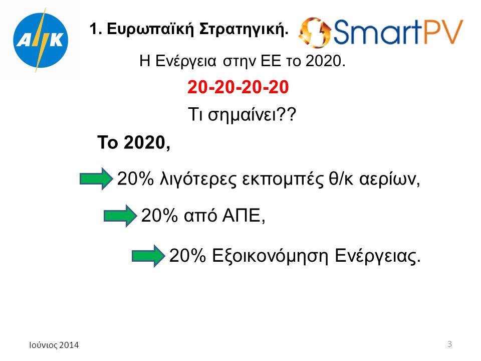 3 1. Ευρωπαϊκή Στρατηγική. Η Ενέργεια στην ΕΕ το 2020. 20-20-20-20 Τι σημαίνει?? Το 2020, 20% λιγότερες εκπομπές θ/κ αερίων, 20% από ΑΠΕ, 20% Εξοικονό