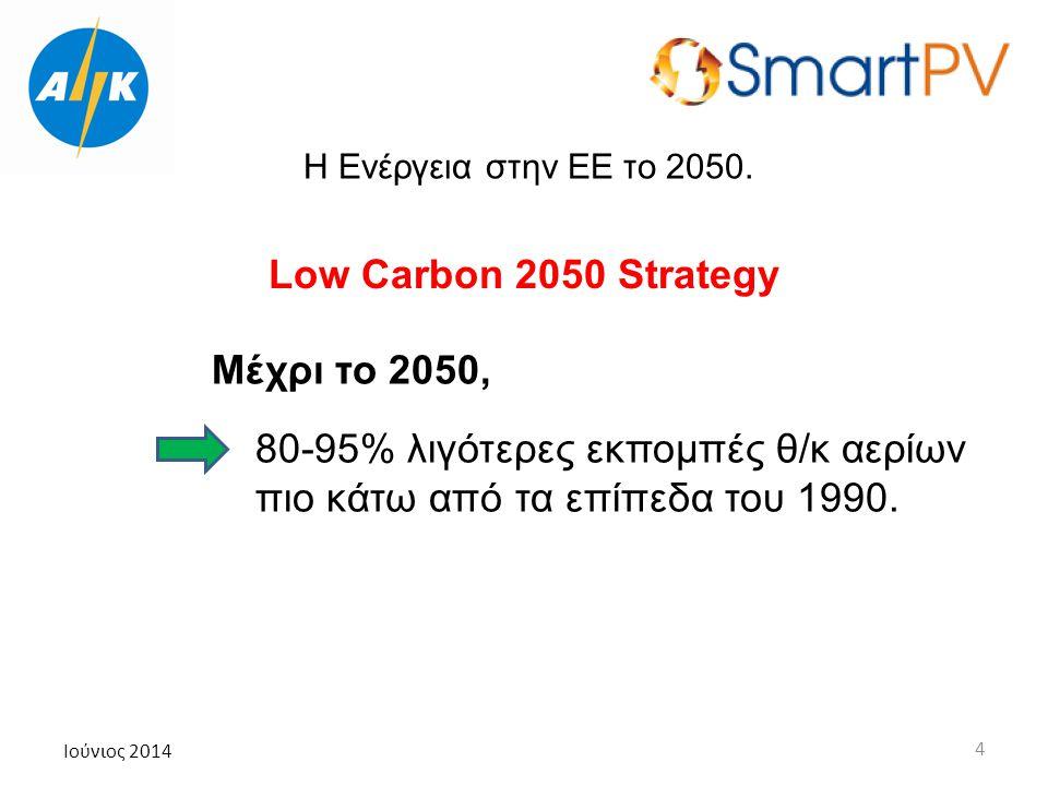 Ιούνιος 2014 4 Η Ενέργεια στην ΕΕ το 2050. Low Carbon 2050 Strategy Μέχρι το 2050, 80-95% λιγότερες εκπομπές θ/κ αερίων πιο κάτω από τα επίπεδα του 19