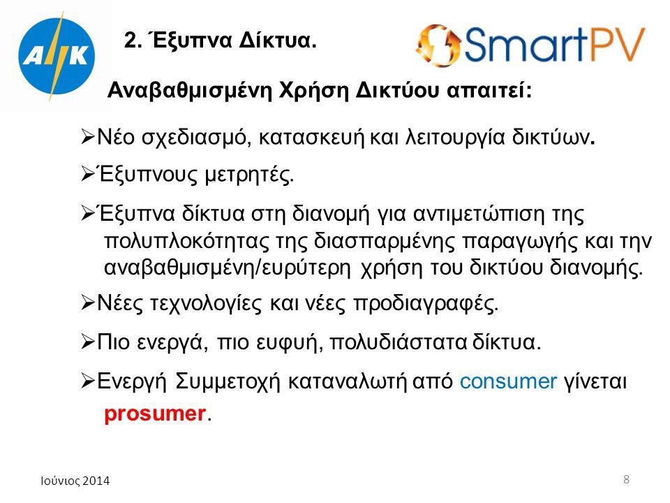 Ιούνιος 2014 8 Αναβαθμισμένη Χρήση Δικτύου απαιτεί:  Νέο σχεδιασμό, κατασκευή και λειτουργία δικτύων.  Έξυπνους μετρητές.  Έξυπνα δίκτυα στη διανομ