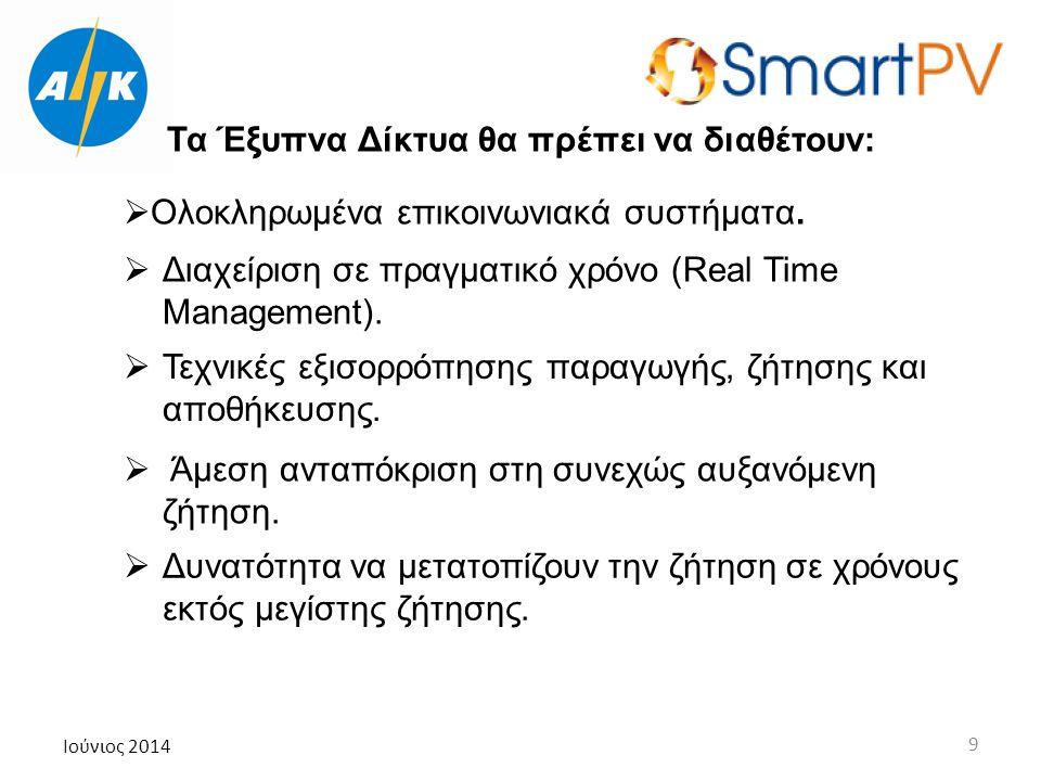 Ιούνιος 2014 9 Τα Έξυπνα Δίκτυα θα πρέπει να διαθέτουν:  Ολοκληρωμένα επικοινωνιακά συστήματα.  Διαχείριση σε πραγματικό χρόνο (Real Time Management