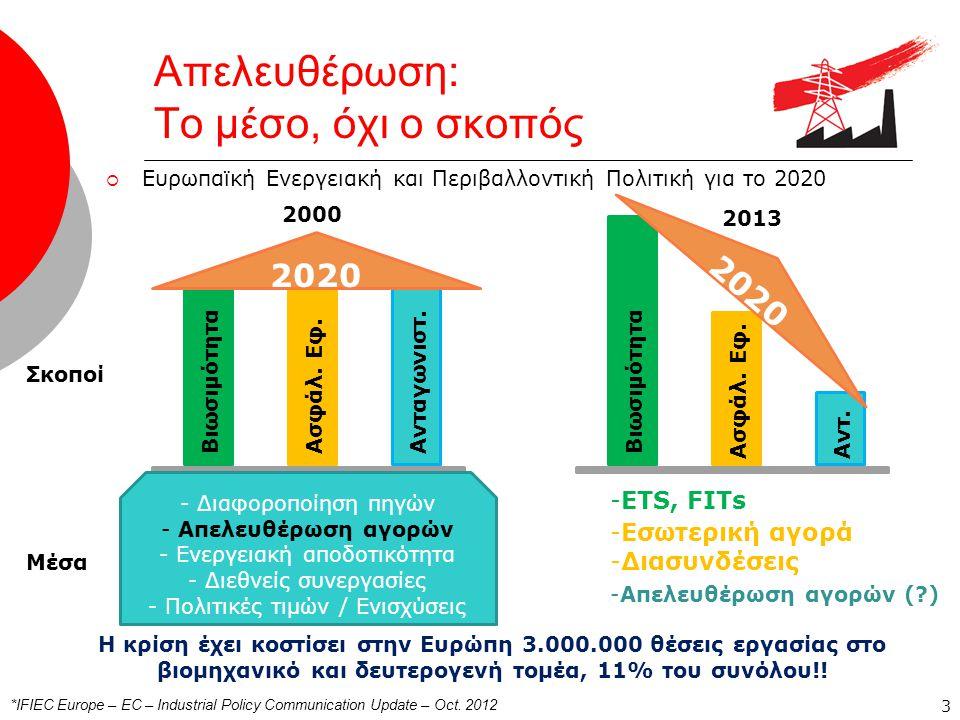 Απελευθέρωση: Το μέσο, όχι ο σκοπός  Ευρωπαϊκή Ενεργειακή και Περιβαλλοντική Πολιτική για το 2020 3 2020 - Διαφοροποίηση πηγών - Απελευθέρωση αγορών - Ενεργειακή αποδοτικότητα - Διεθνείς συνεργασίες - Πολιτικές τιμών / Ενισχύσεις ΒιωσιμότηταΑσφάλ.